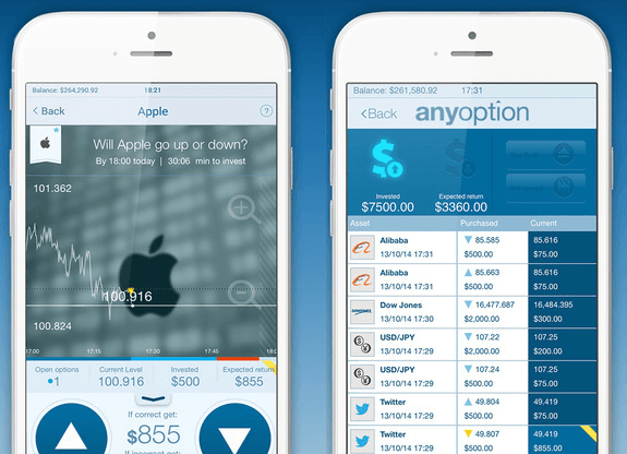 anyoption app gross